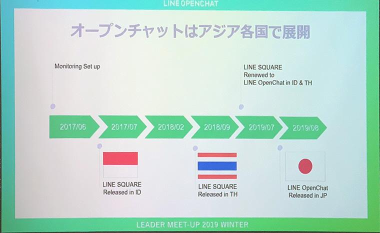 オープンチャットはアジア各国で展開