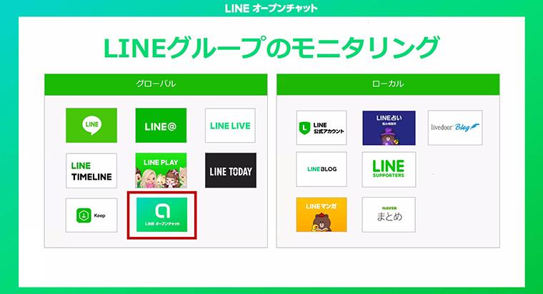 LINEグループのモニタリング