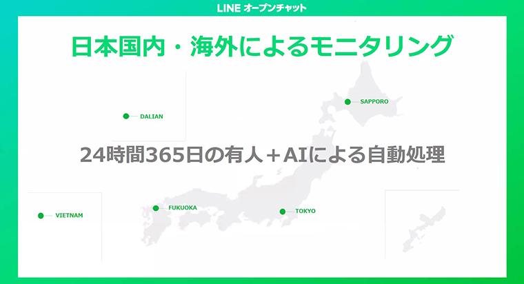日本国内・海外によるモニタリング